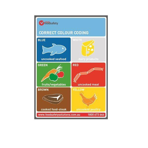 Correct Colour Coding Poster