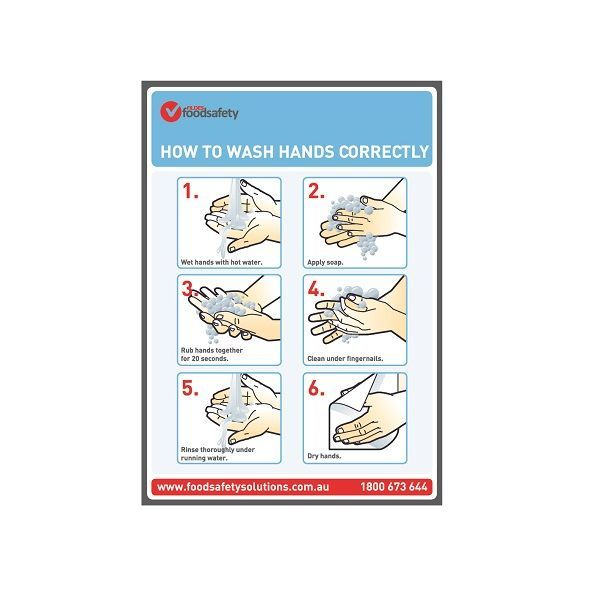 How To Wash Hands Correctly Poster