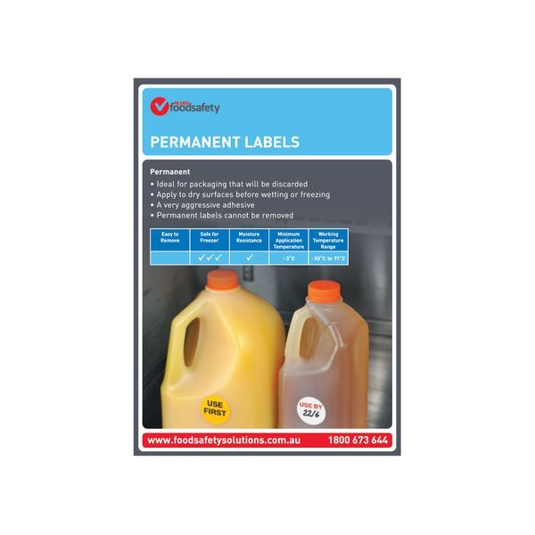 Permanent Labels Poster