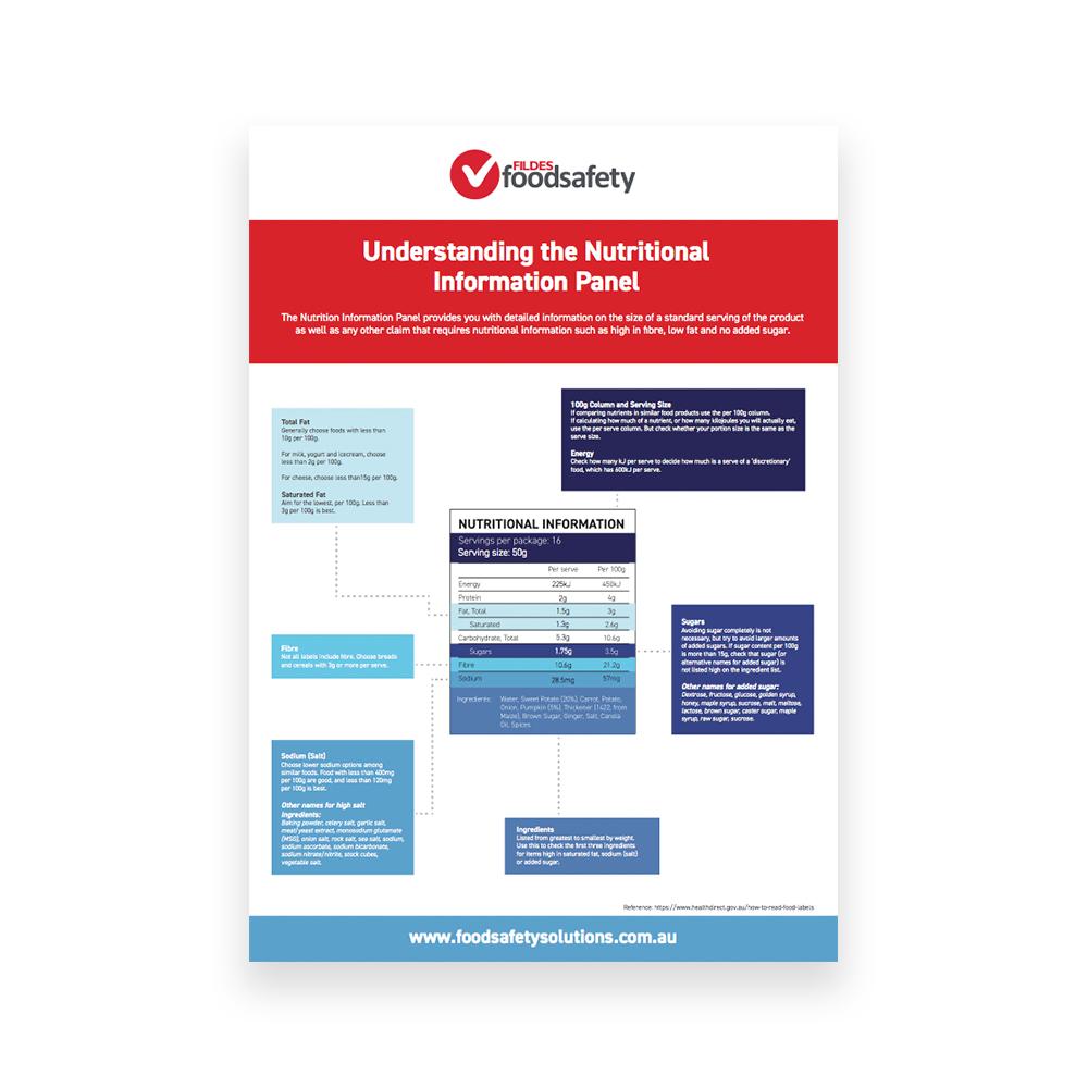 Understanding Nutritional Information Poster
